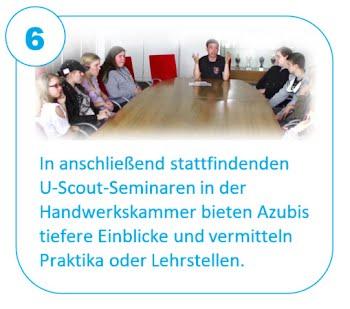 U-Scout-Seminare